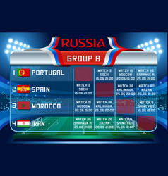 Russia world cup group b wallpaper vector