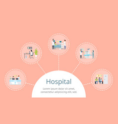 hospital in circular shape on vector image