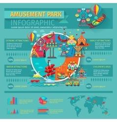 Amusement Park Infographics vector image