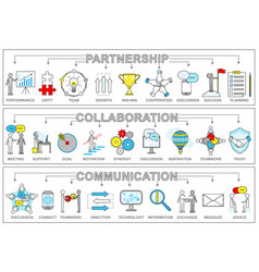 Partnership collaboration set vector