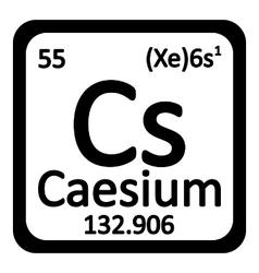 Periodic table element caesium icon vector image