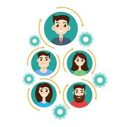 Office hierarchy concept vector