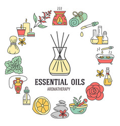 Aromatherapy and essential oils brochure template vector
