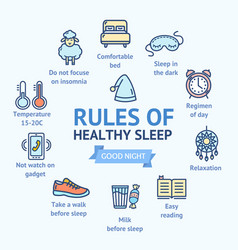 rules of sleep concept card round design vector image