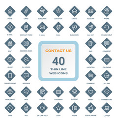 contact us - set of thin line web icons on a vector image