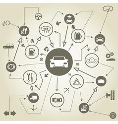 Transport the scheme vector