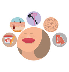 Woman face with hair removal icons vector
