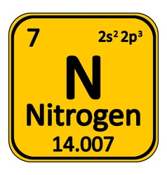 Periodic table element nitrogen icon vector