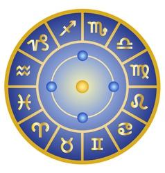 Zodiac signs horoscope symbols circle vector