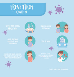Covid 19 pandemic prevention infographic vector