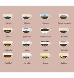 List of coffee drinks vector