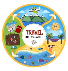 Circular travel infographic flow chart vector image