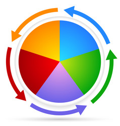 circular chart element pie chart with arrows vector image
