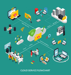 cloud service isometric flowchart vector image
