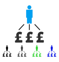 Person pound expenses flat icon vector