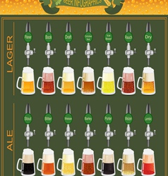 Beer menu set creating your own infographics vector image