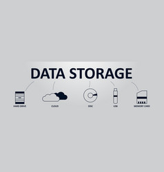data storage banner concept storage types from vector image