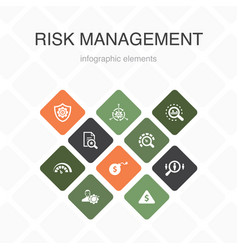 Risk management infographic 10 option color design vector