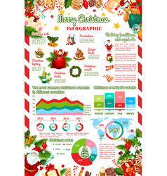 christmas infographic of new year holiday gifts vector image