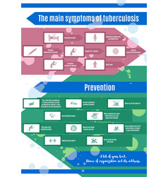Symptoms and prevention of tuberculosis brooch vector