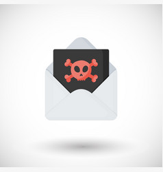 hacking sign flat icon vector image
