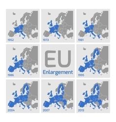 European Union Enlargements vector image
