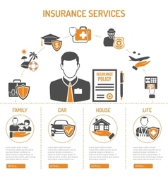 Insurance Services Infographics vector image