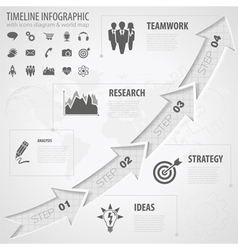 Timeline Infographic vector image