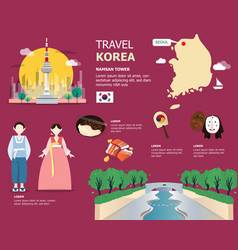 korean map and landmarks for traviling in korea vector image