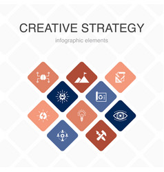 Creative strategy infographic 10 option color vector
