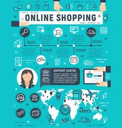 Poster for online shopping vector