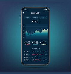 Trade exchange app on phone screen mobile banking vector