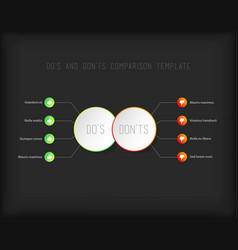 Dos and donts comparison template vector