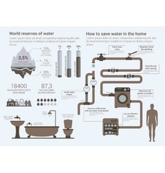 Infographics about water saving and its reserves vector image