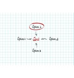 Goal options hand-drawn design vector image