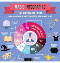 Magic infographic flat style vector image