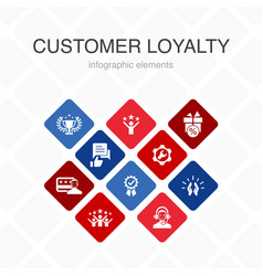 Customer loyalty infographic 10 option color vector