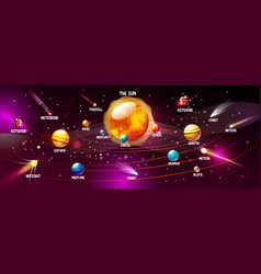 solar system planets cartoon vector image