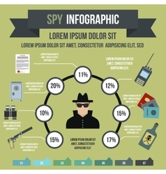 Spy infographic flat style vector image