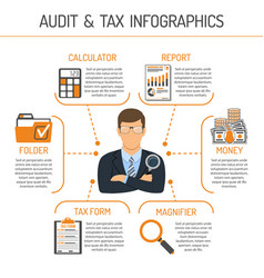 auditing tax process accounting infographics vector image vector image