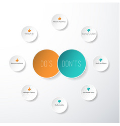 dos and donts comparison template vector image
