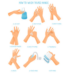 Washing hands step by step sequence instruction vector