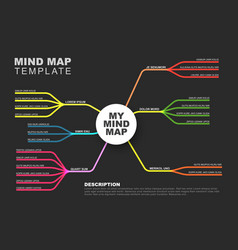 abstract mind map infographic template vector image vector image