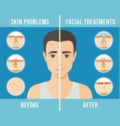 Cosmetic procedures skin care vector