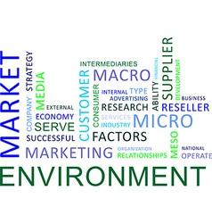 word cloud market environment vector image vector image