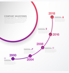 infographic colorful milestones time line vector image