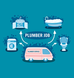 Plumbing service car van vector