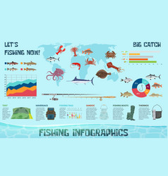 Fishing sport infogrpahics template vector