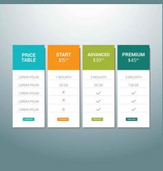 Set offer tariffs ui ux banner for web app set vector