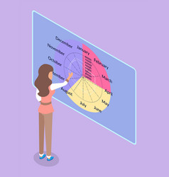 Woman looking at round calendar with months vector